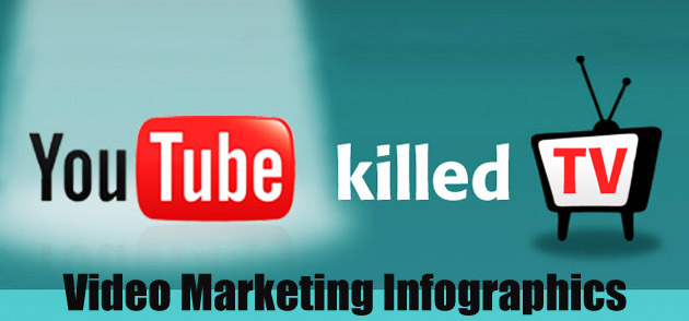 video-marketing-infographics-spotlight1 featured image