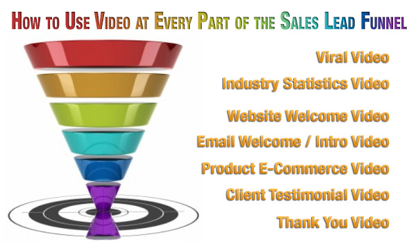 sales-lead-funnel-video featured image