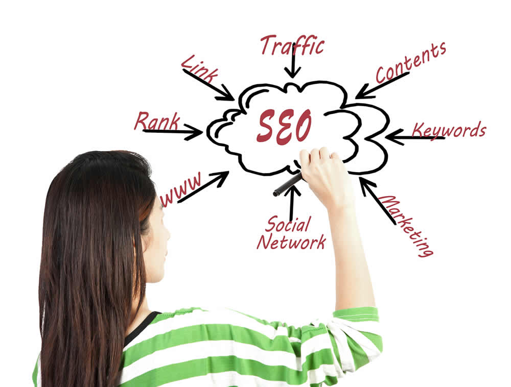 content-curation-new-marketing-seo